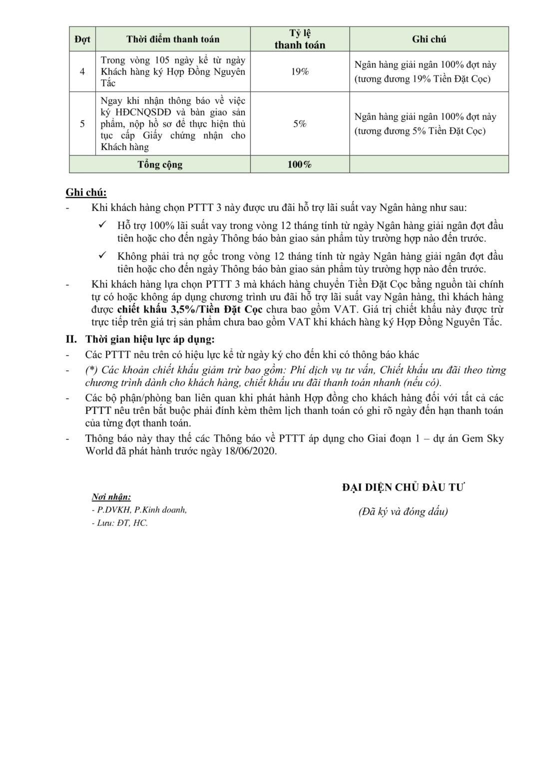 PTTT-phuong-thuc-thanh-toan-du-an-gem-sky-world-long-thanh-dat-xanh-shophousevn-3