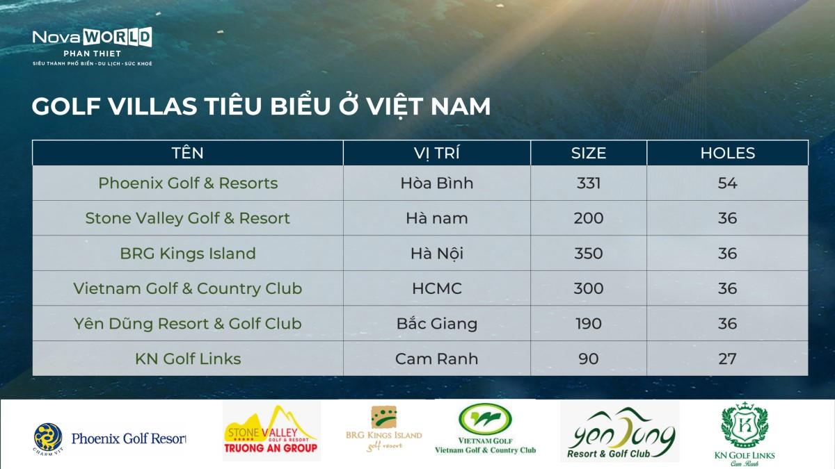 san-golf-villas-tieu-bieu-tai-vietnam.jpg