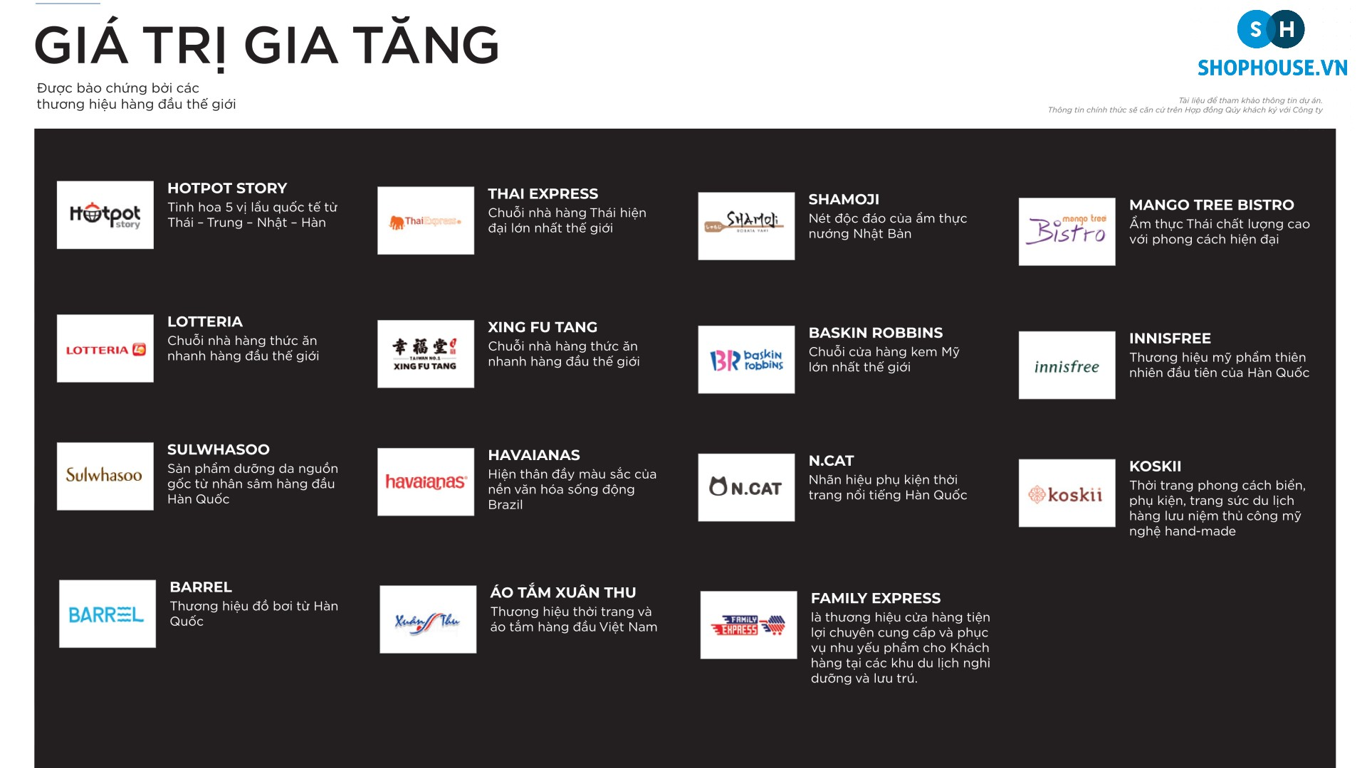cac-thuong-hieu-tham-gia-van-hanh-shophouse-novaworld-cho-thue-kinh-doanh-fb
